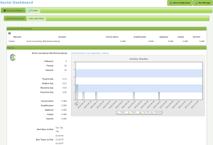 GreenRope-Social-Dashboard-and-various-social-metrics