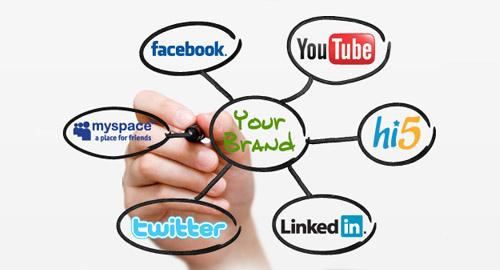 Social CRM - Your Brand
