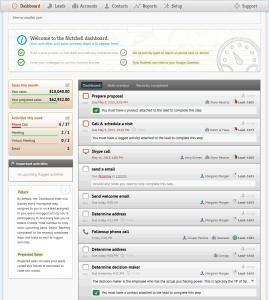 NutshellCRM - Dashboard