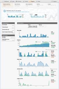 NutshellCRM - Nutshell reports tab showing built-in as well custom reports