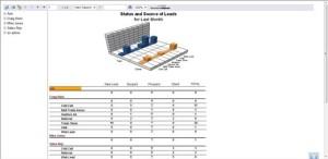 SalesNexus CRM Activity Reports