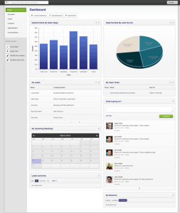 Zurmo CRM Dashboard