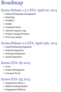 Zurmo CRM Roadmap