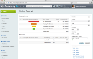 Bitrix24 Sales Funnel