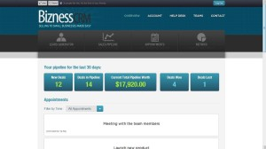 Bizness crm overview