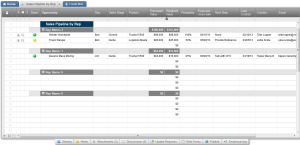Smartsheet CRM Shows how to keep track of sales pipeline by rep